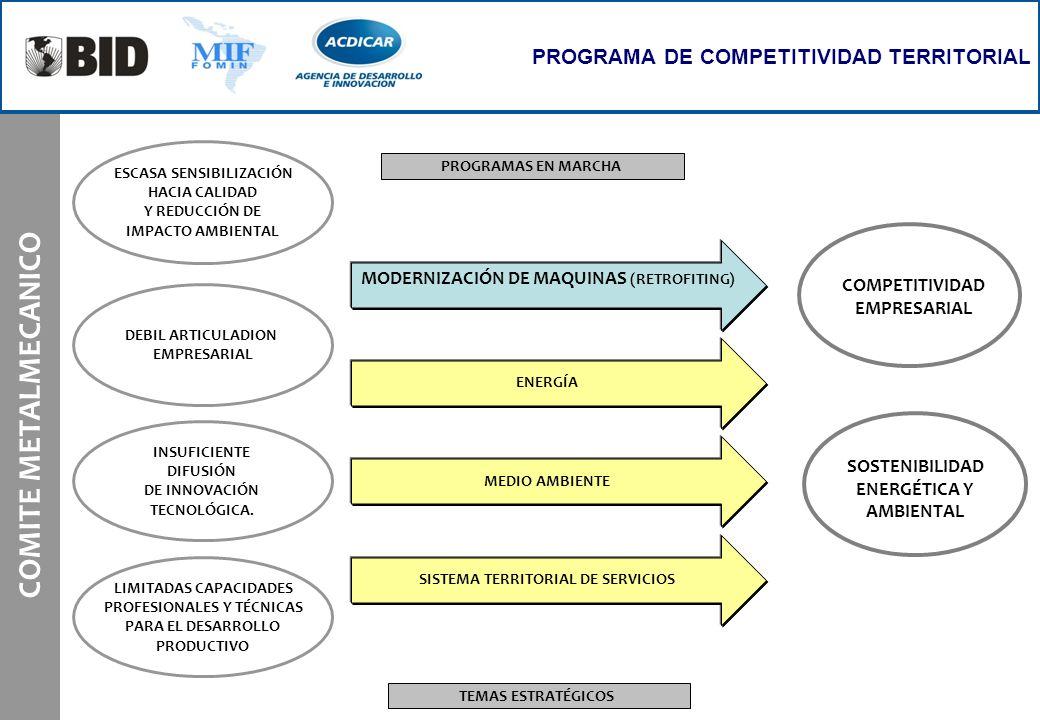 COMITE METALMECANICO MODERNIZACIÓN DE MAQUINAS (RETROFITING)