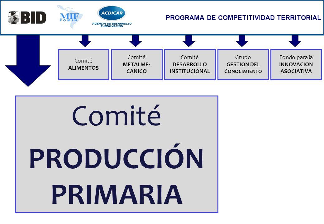Comité PRODUCCIÓN PRIMARIA Comité ALIMENTOS Comité METALME- CANICO