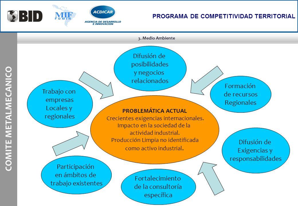COMITE METALMECANICO Difusión de posibilidades y negocios relacionados