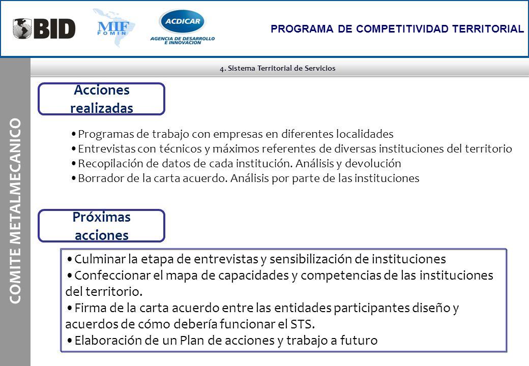 4. Sistema Territorial de Servicios