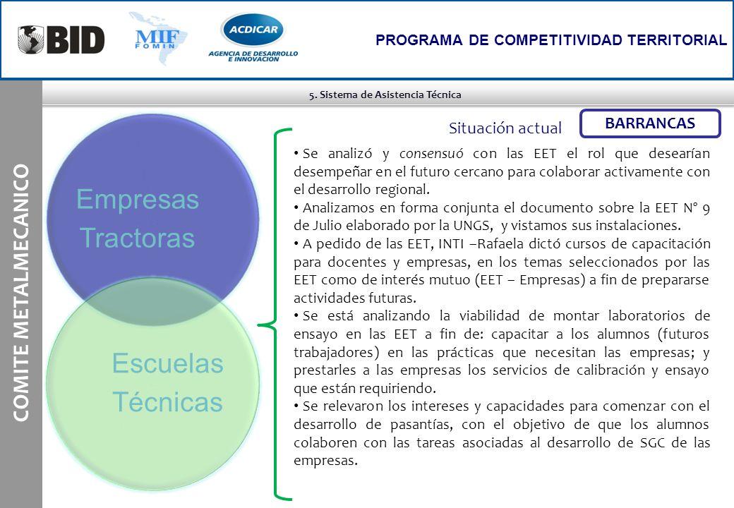 5. Sistema de Asistencia Técnica