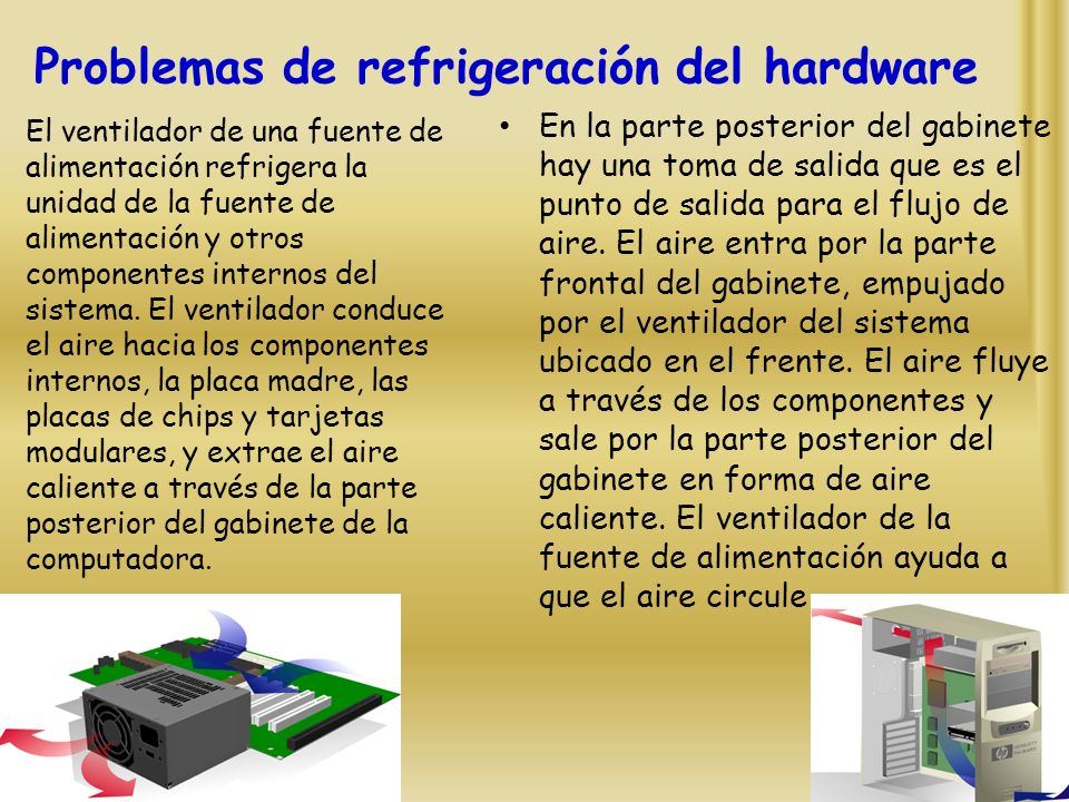 Problemas de refrigeración del hardware