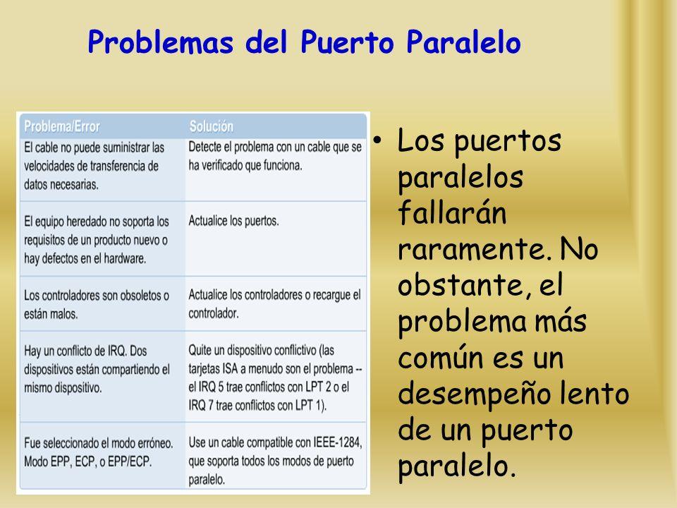 Problemas del Puerto Paralelo