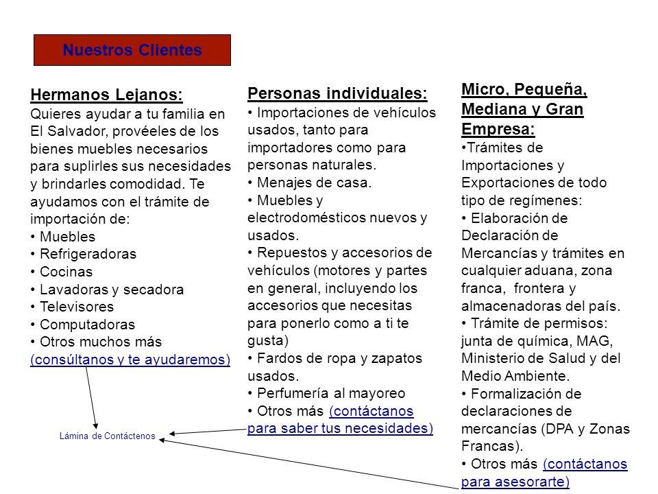 Personas individuales: Micro, Pequeña, Mediana y Gran Empresa: