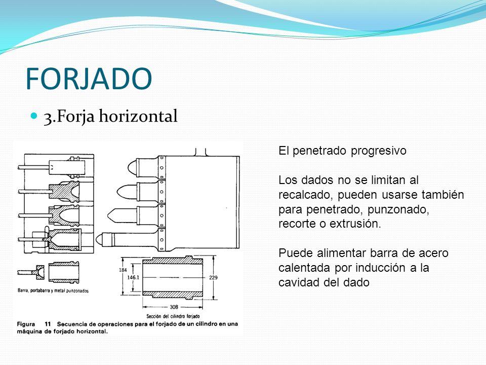 FORJADO 3.Forja horizontal El penetrado progresivo
