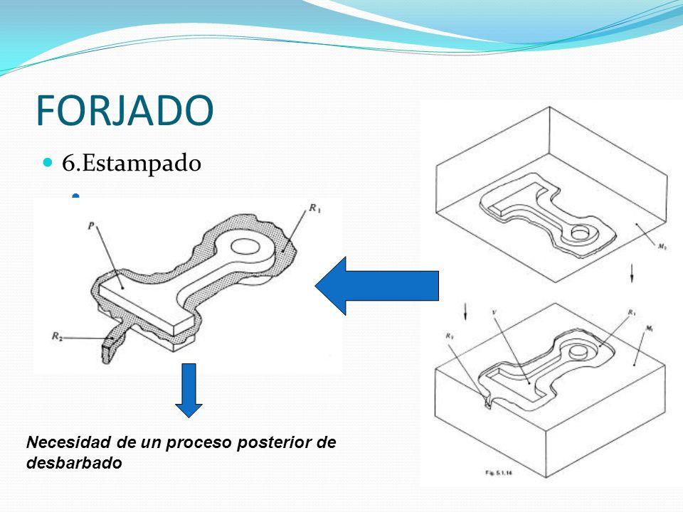 FORJADO 6.Estampado Necesidad de un proceso posterior de desbarbado