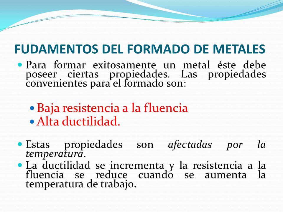 FUDAMENTOS DEL FORMADO DE METALES