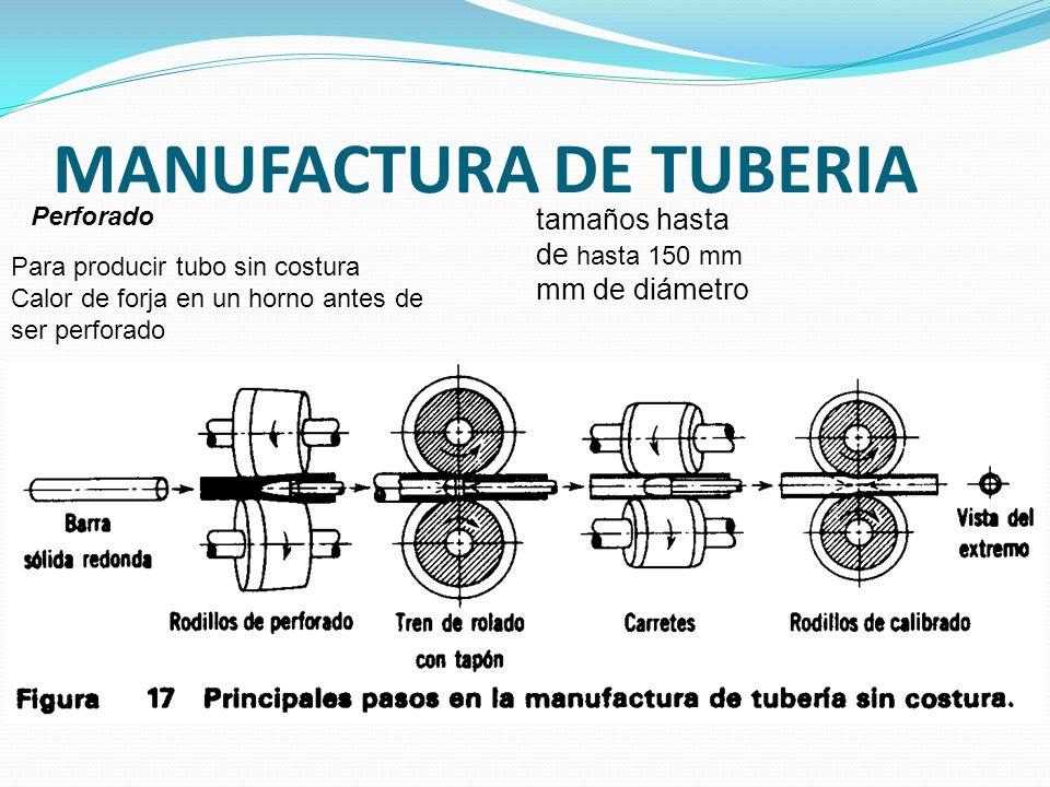 MANUFACTURA DE TUBERIA