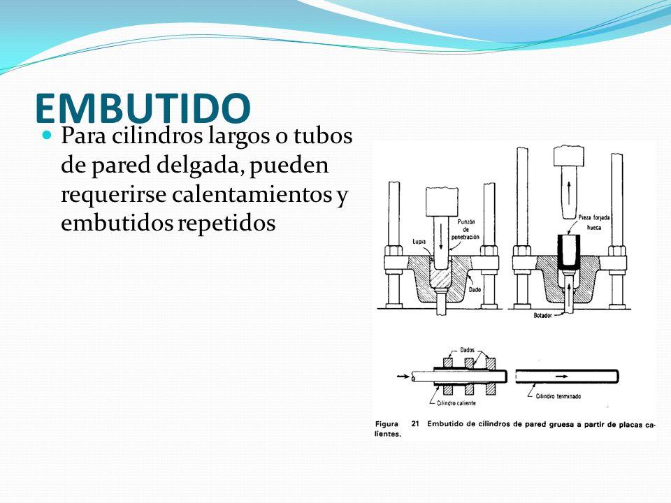 EMBUTIDO Para cilindros largos o tubos de pared delgada, pueden requerirse calentamientos y embutidos repetidos.