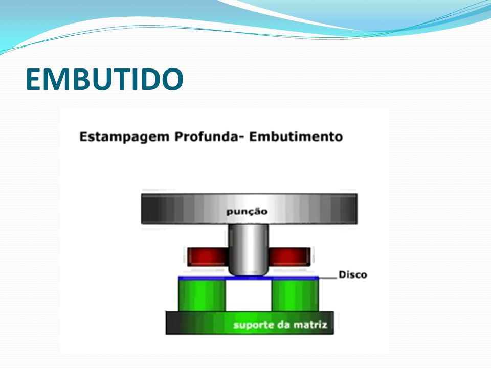 EMBUTIDO