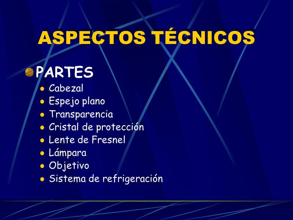 ASPECTOS TÉCNICOS PARTES Cabezal Espejo plano Transparencia
