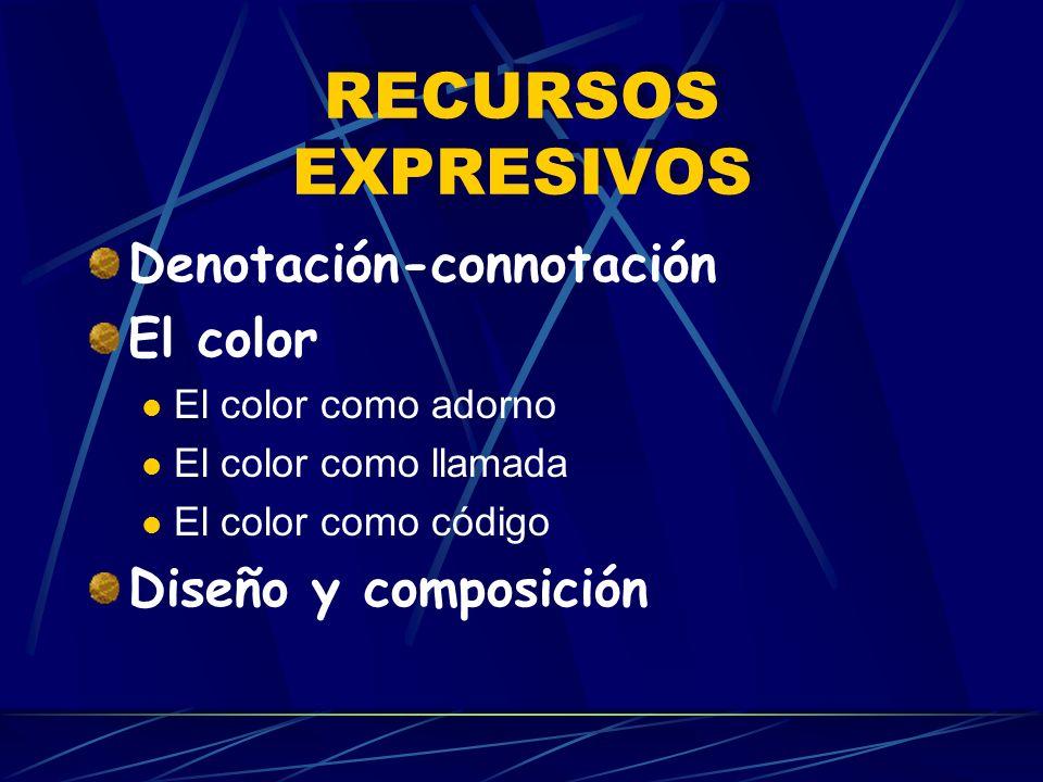 RECURSOS EXPRESIVOS Denotación-connotación El color