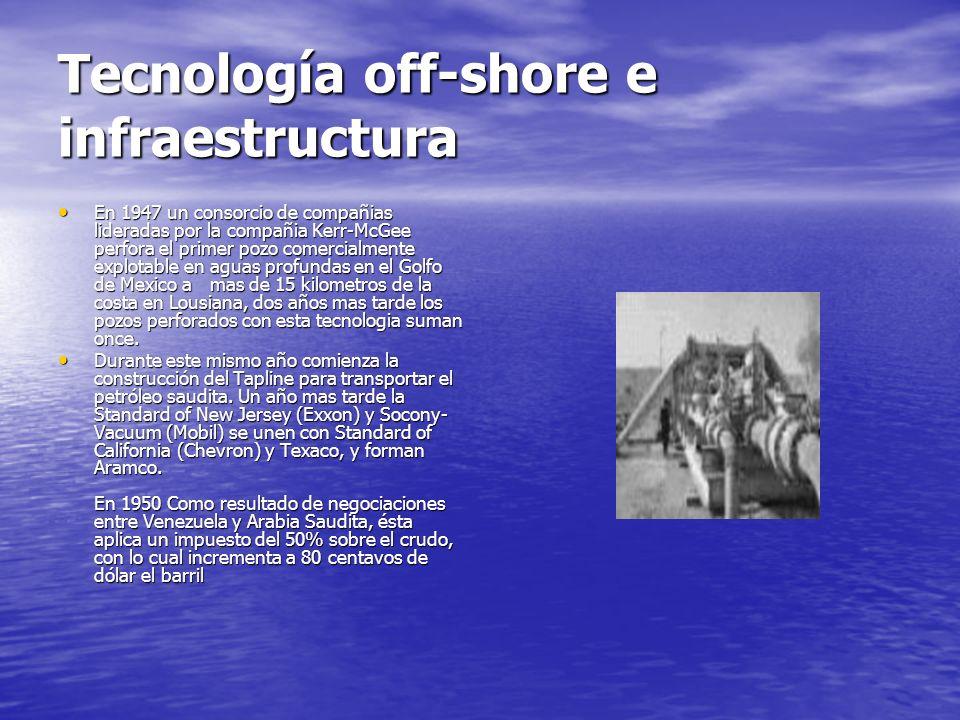 Tecnología off-shore e infraestructura