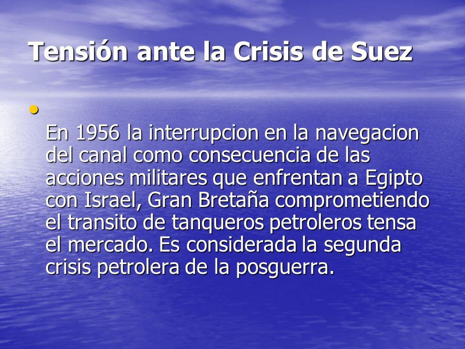 Tensión ante la Crisis de Suez