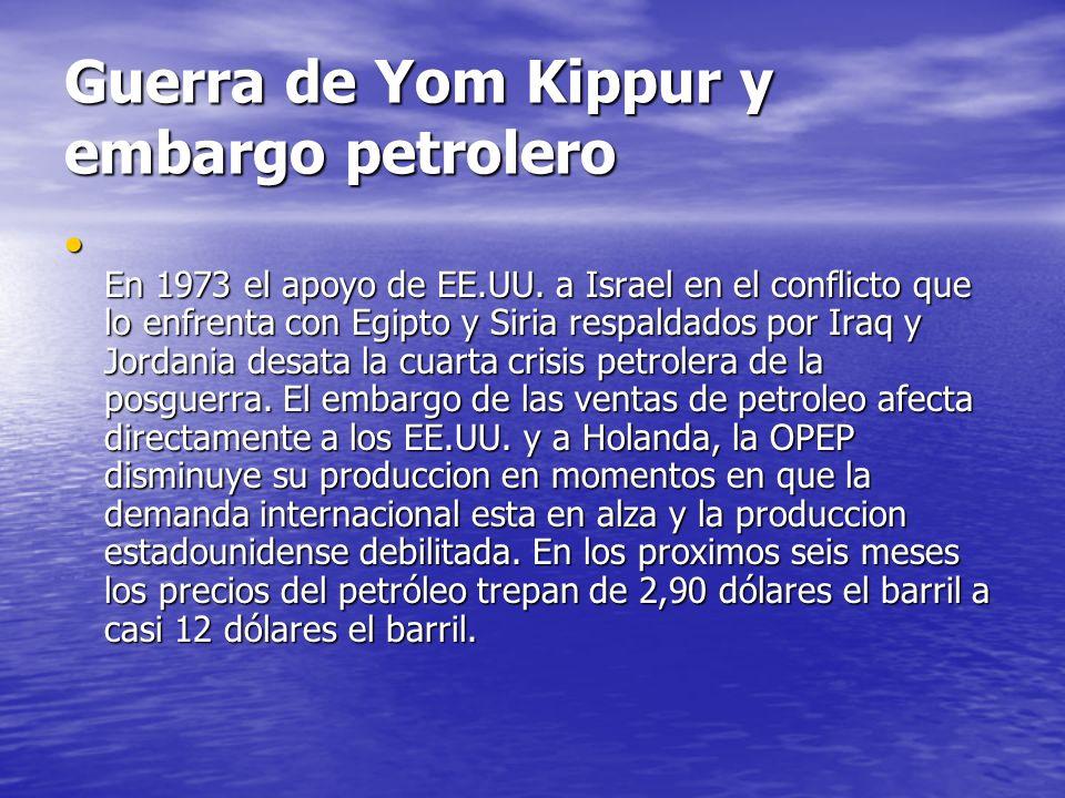 Guerra de Yom Kippur y embargo petrolero