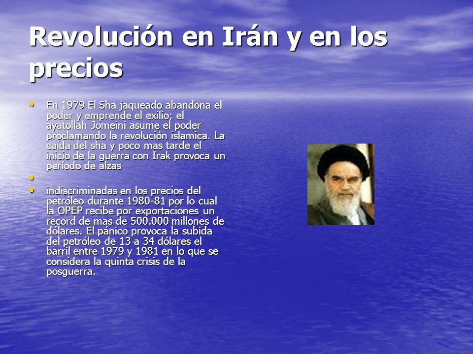 Revolución en Irán y en los precios