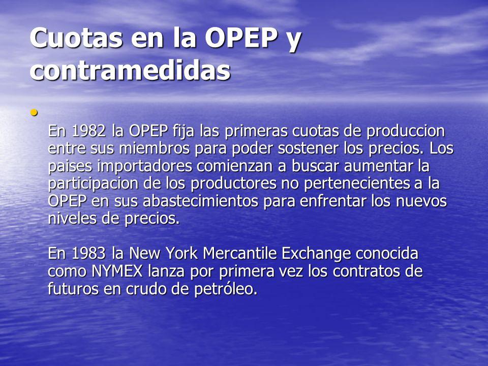 Cuotas en la OPEP y contramedidas