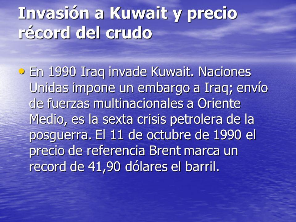 Invasión a Kuwait y precio récord del crudo