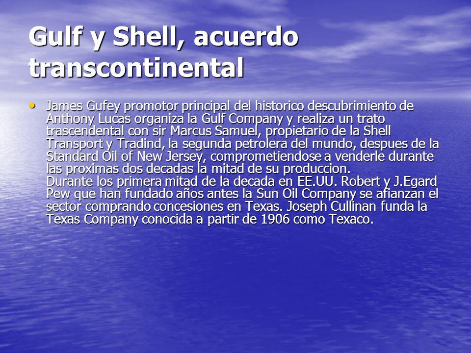 Gulf y Shell, acuerdo transcontinental