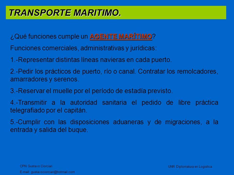 TRANSPORTE MARITIMO. ¿Qué funciones cumple un AGENTE MARÍTIMO