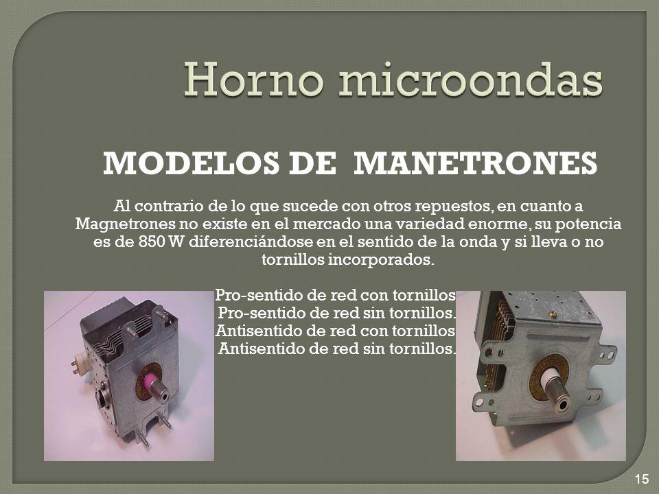Horno microondas MODELOS DE MANETRONES