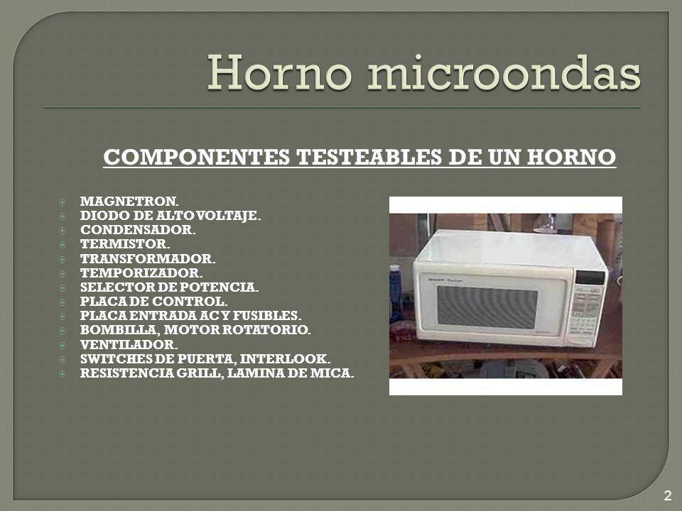 Horno microondas COMPONENTES TESTEABLES DE UN HORNO MAGNETRON.