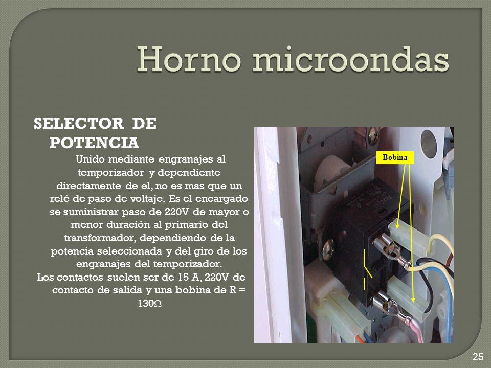 Horno microondas SELECTOR DE POTENCIA