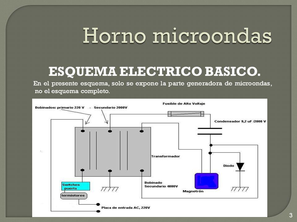 Horno microondas ESQUEMA ELECTRICO BASICO.