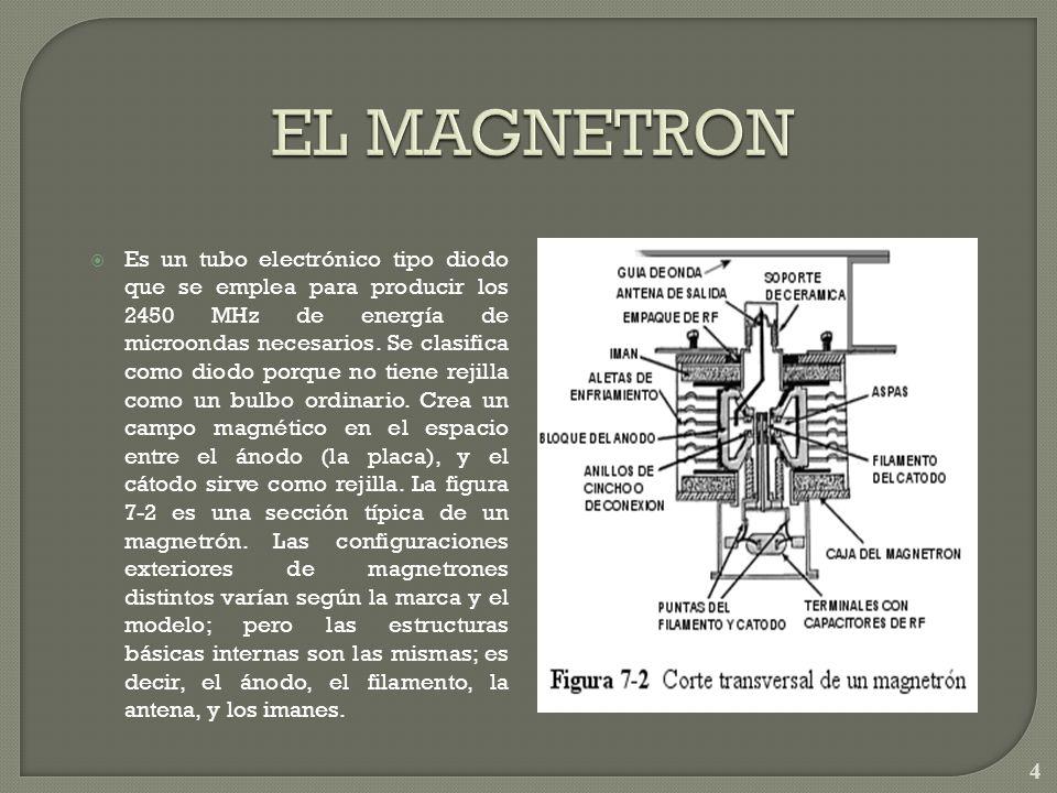 EL MAGNETRON