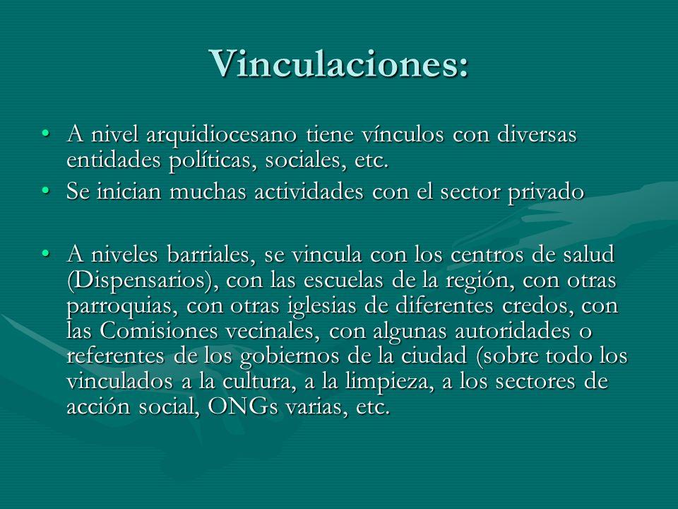 Vinculaciones: A nivel arquidiocesano tiene vínculos con diversas entidades políticas, sociales, etc.