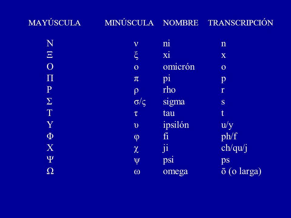 Ν ν ni n Ξ ξ xi x Ο ο omicrón o Π π pi p Ρ ρ rho r Σ σ/ς sigma s
