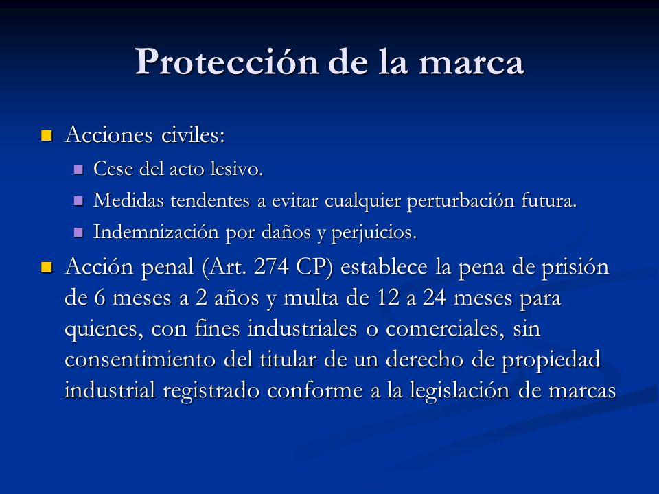 Protección de la marca Acciones civiles: