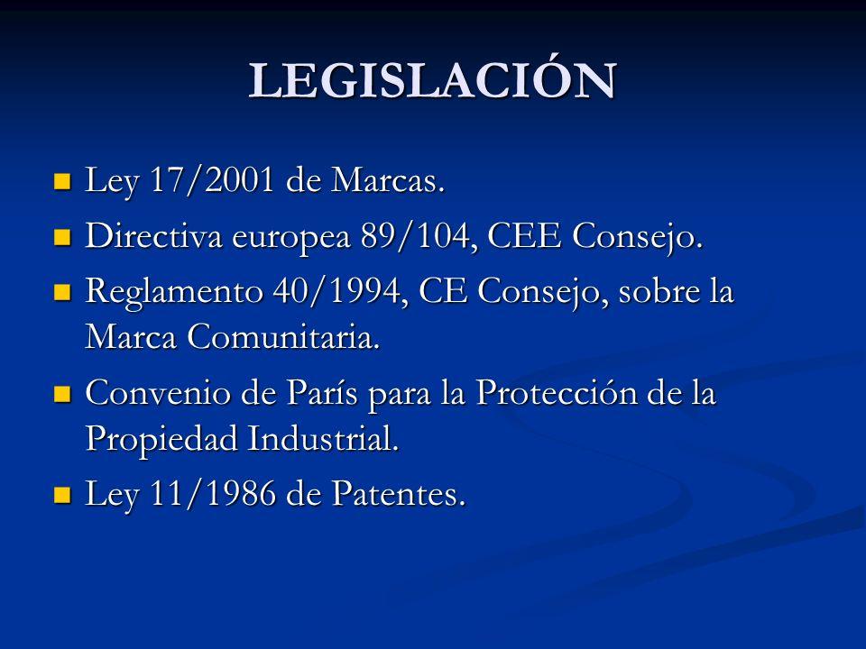LEGISLACIÓN Ley 17/2001 de Marcas.