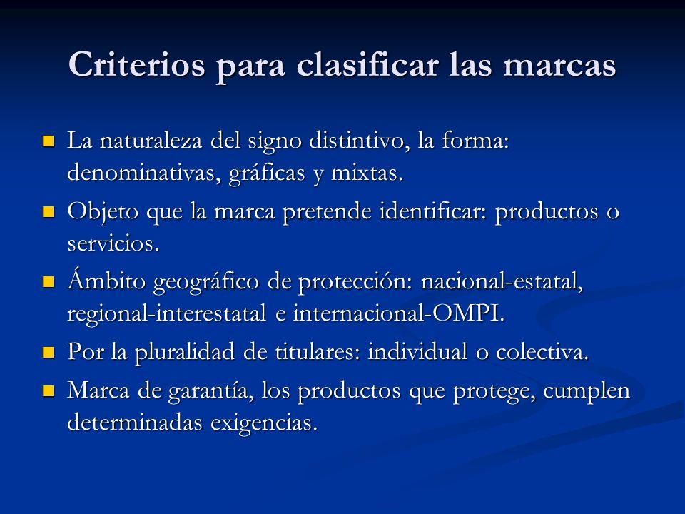 Criterios para clasificar las marcas