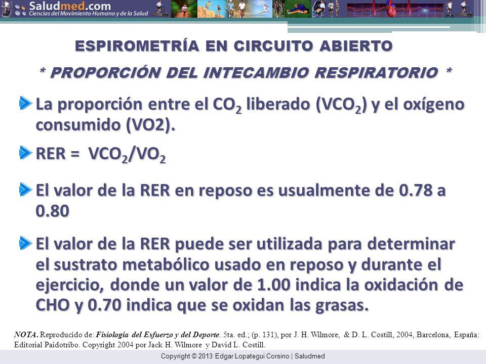 El valor de la RER en reposo es usualmente de 0.78 a 0.80