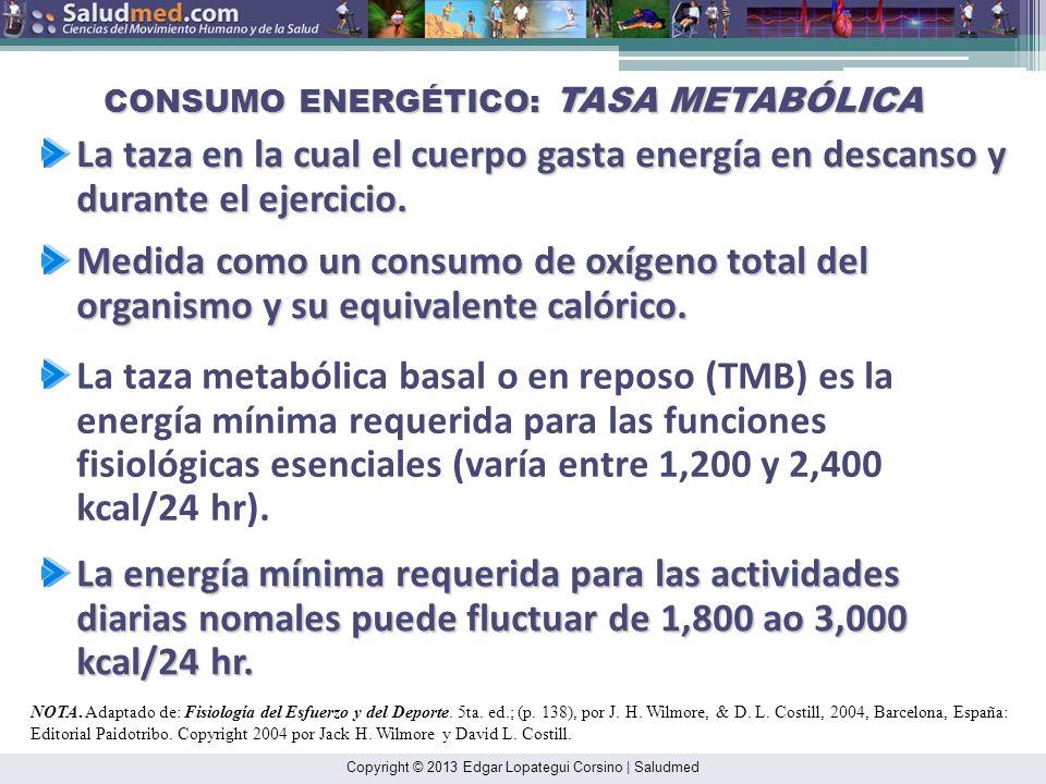 CONSUMO ENERGÉTICO: TASA METABÓLICA