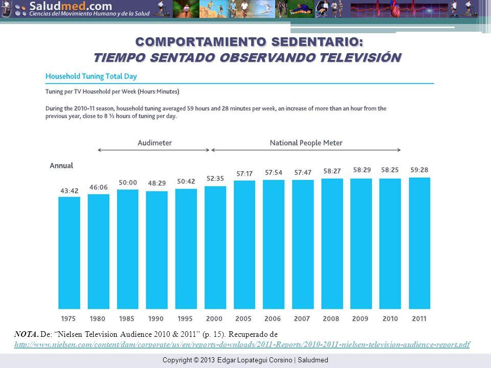 COMPORTAMIENTO SEDENTARIO: TIEMPO SENTADO OBSERVANDO TELEVISIÓN