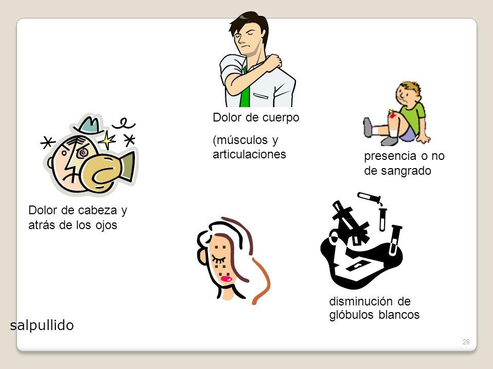 .. .. .. salpullido Dolor de cuerpo (músculos y articulaciones
