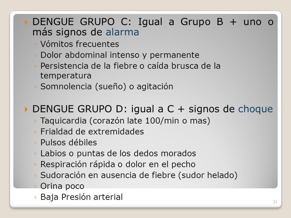DENGUE GRUPO C: Igual a Grupo B + uno o más signos de alarma