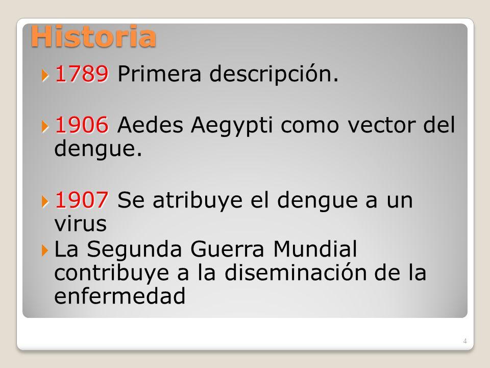 Historia 1789 Primera descripción.