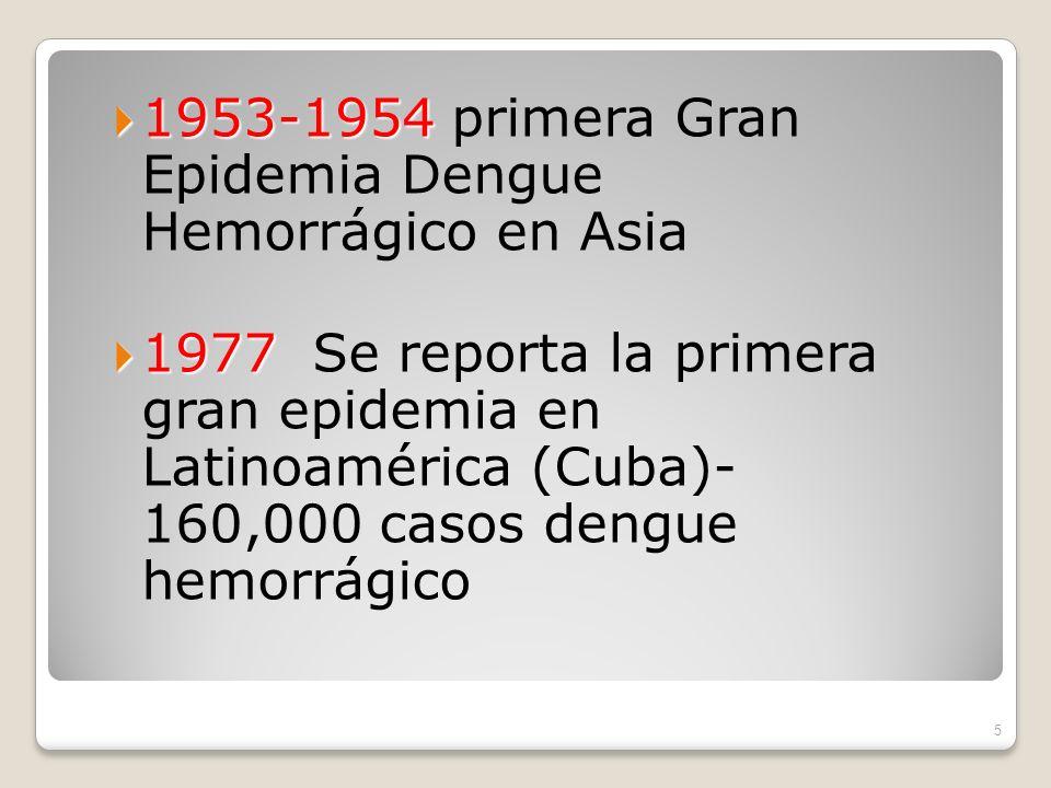 1953-1954 primera Gran Epidemia Dengue Hemorrágico en Asia