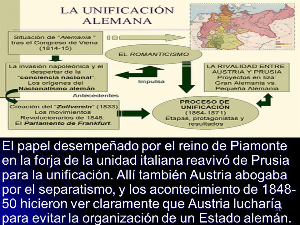 El papel desempeñado por el reino de Piamonte en la forja de la unidad italiana reavivó de Prusia para la unificación.
