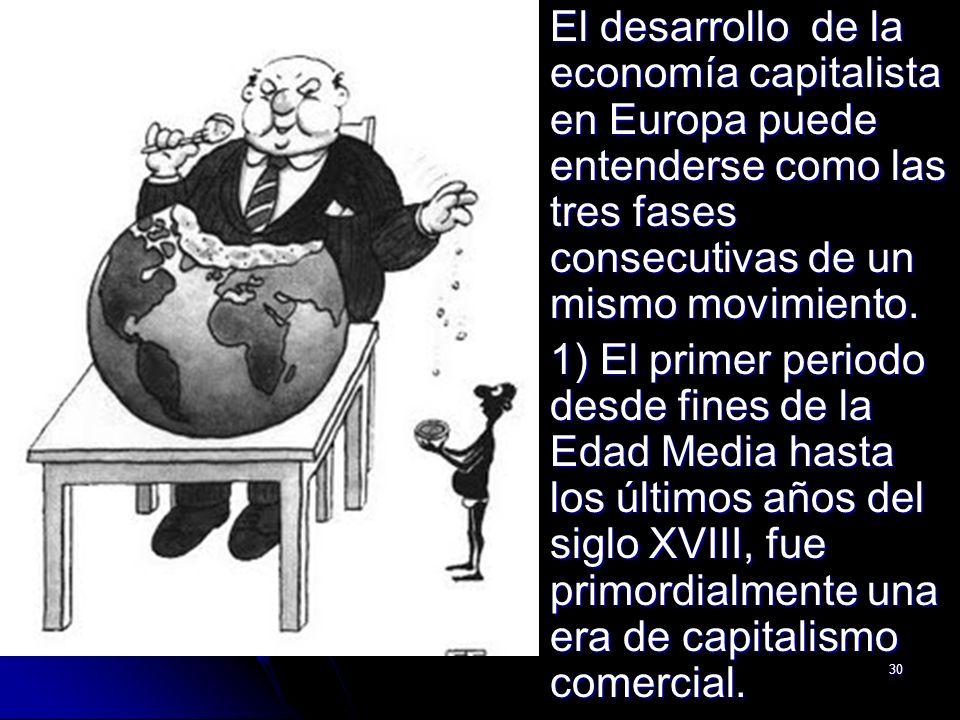 El desarrollo de la economía capitalista en Europa puede entenderse como las tres fases consecutivas de un mismo movimiento.