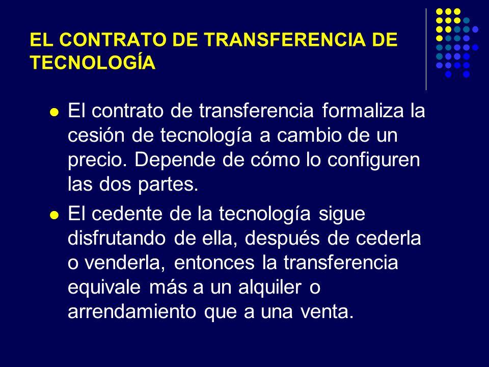 EL CONTRATO DE TRANSFERENCIA DE TECNOLOGÍA