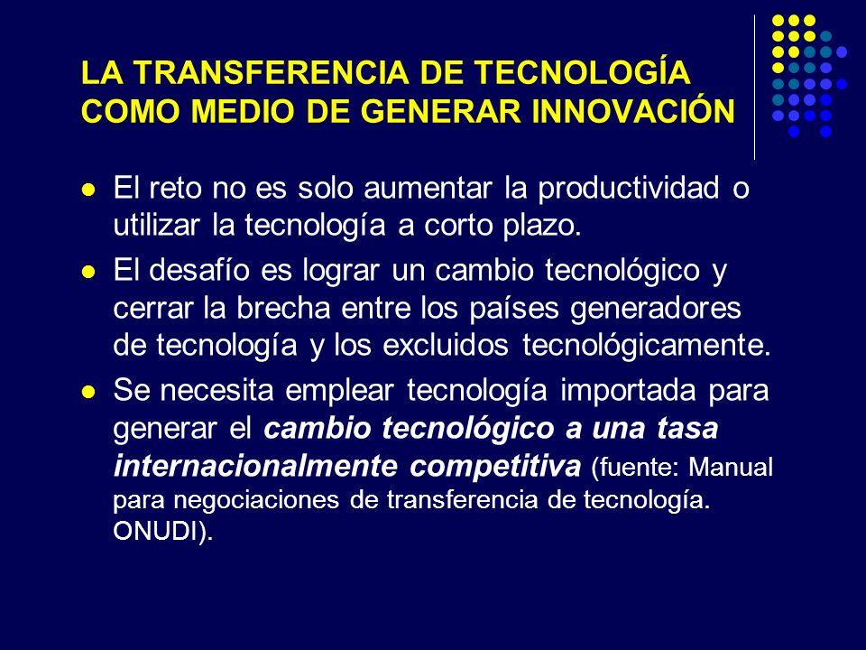 LA TRANSFERENCIA DE TECNOLOGÍA COMO MEDIO DE GENERAR INNOVACIÓN