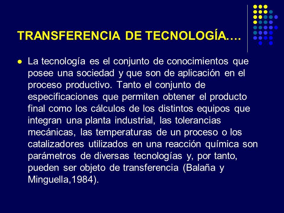 TRANSFERENCIA DE TECNOLOGÍA….