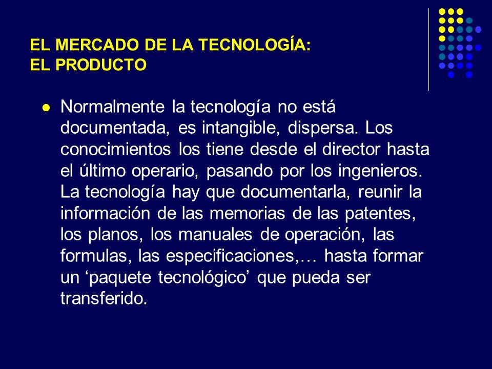 EL MERCADO DE LA TECNOLOGÍA: EL PRODUCTO