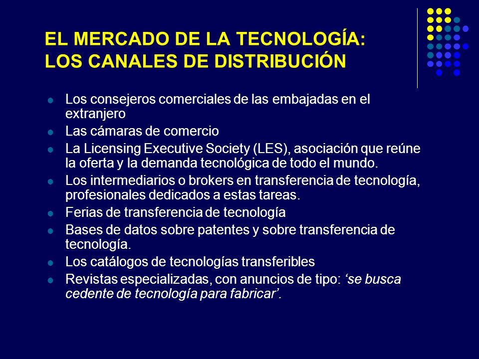 EL MERCADO DE LA TECNOLOGÍA: LOS CANALES DE DISTRIBUCIÓN