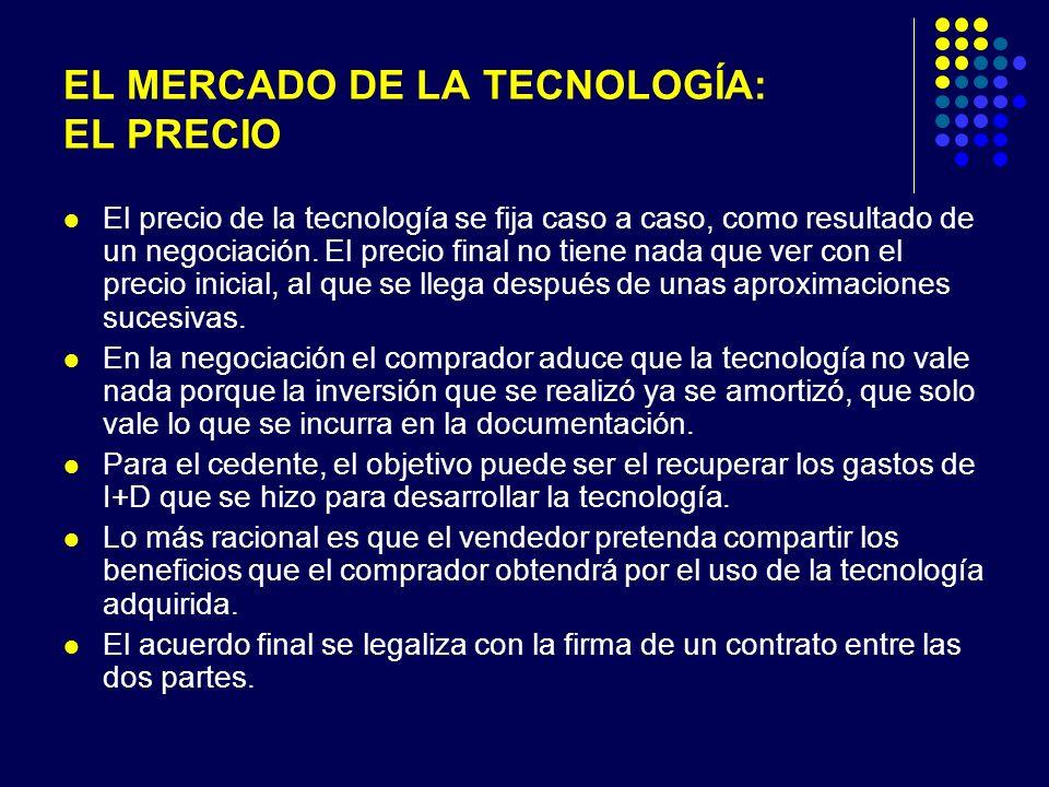 EL MERCADO DE LA TECNOLOGÍA: EL PRECIO