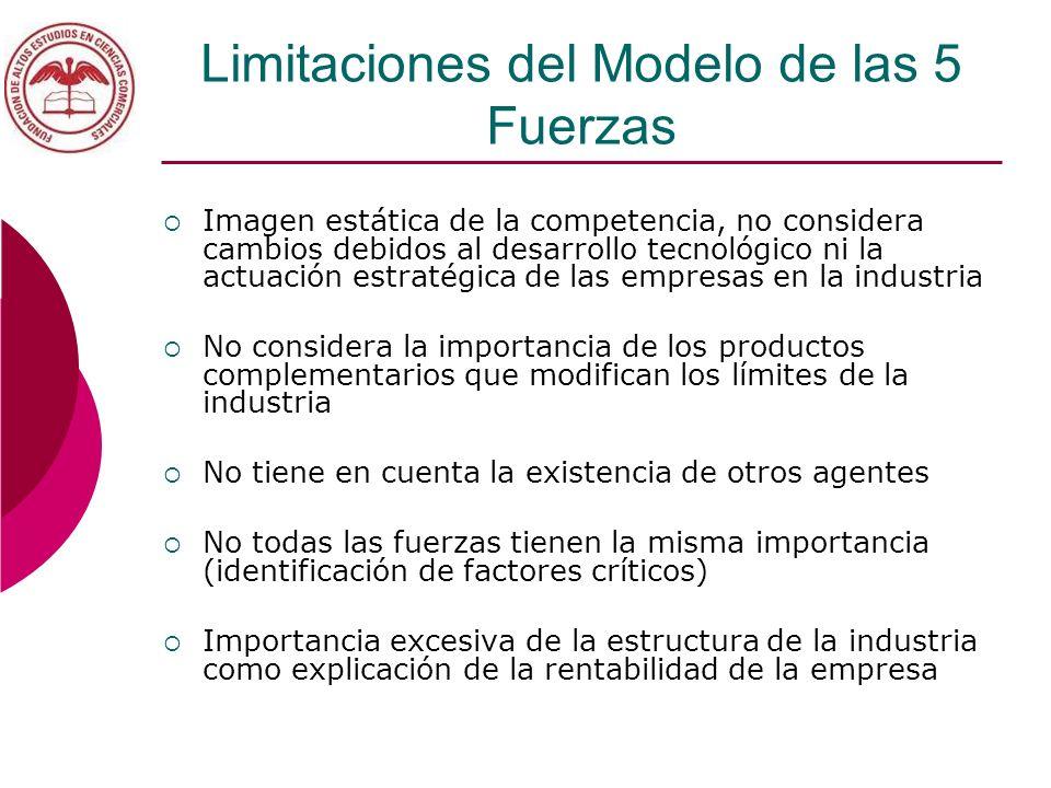 Limitaciones del Modelo de las 5 Fuerzas